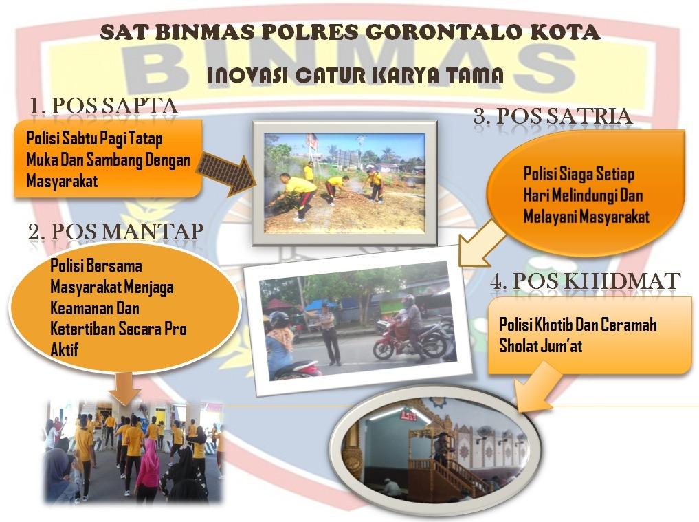 SAT BINMAS POLRES GORONTALO KOTA